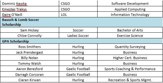 2020-sport-scholarship-students-2
