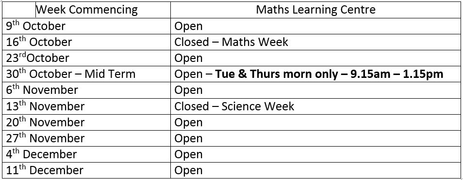 MLC Weeks