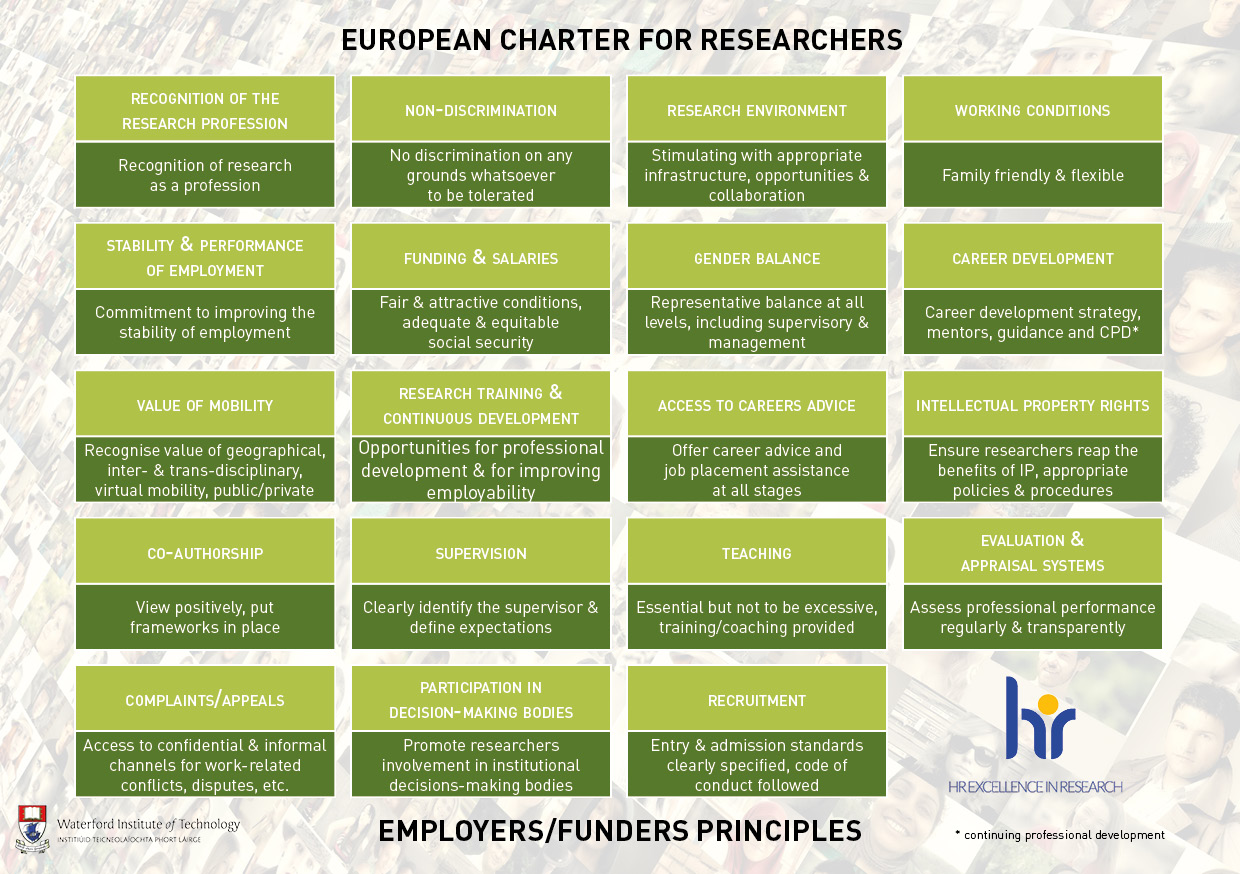 Principles for Employers/Funders