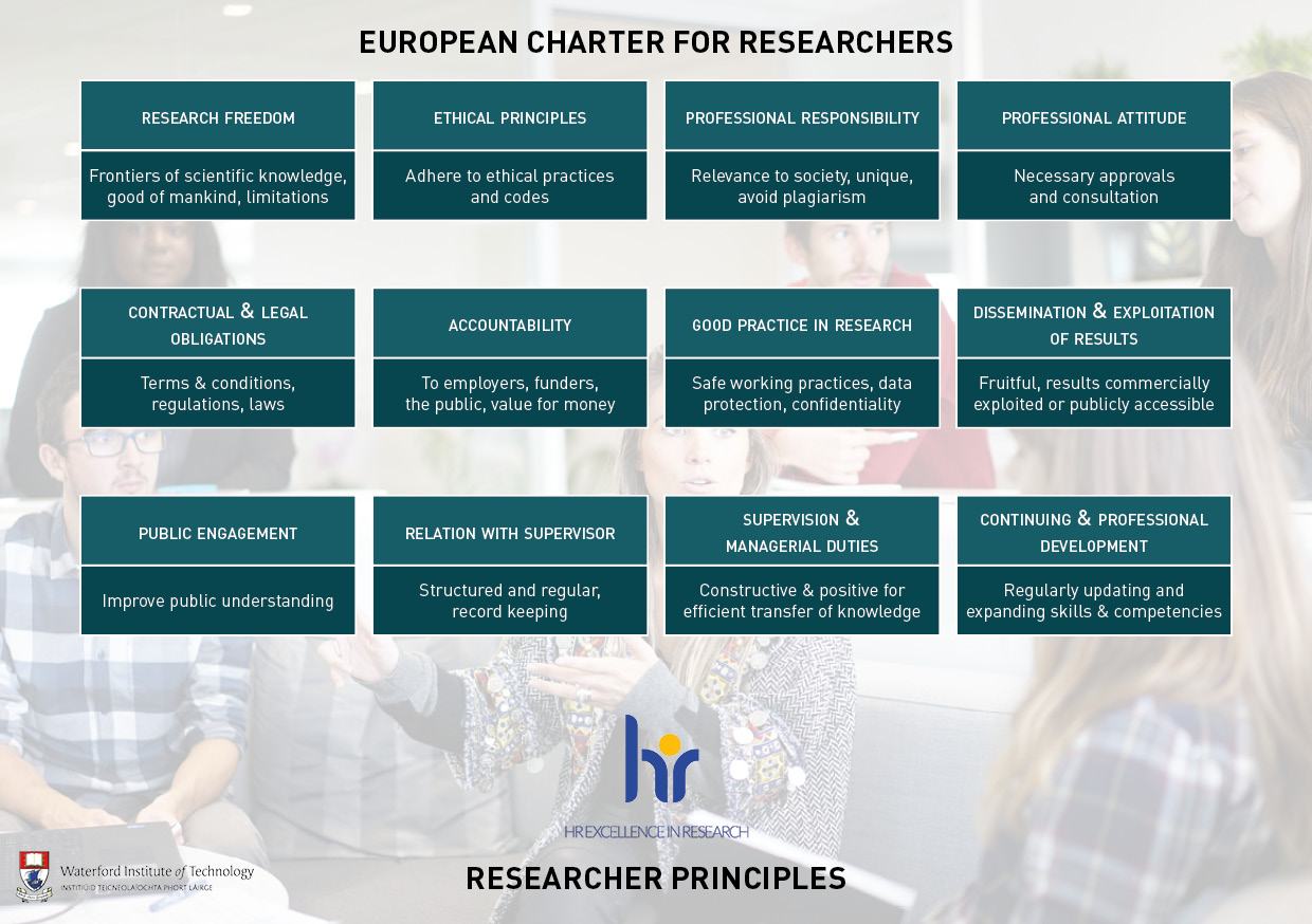 Principles for Researchers