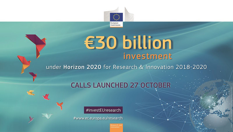 €30 billion available in research funding between 2018-2020