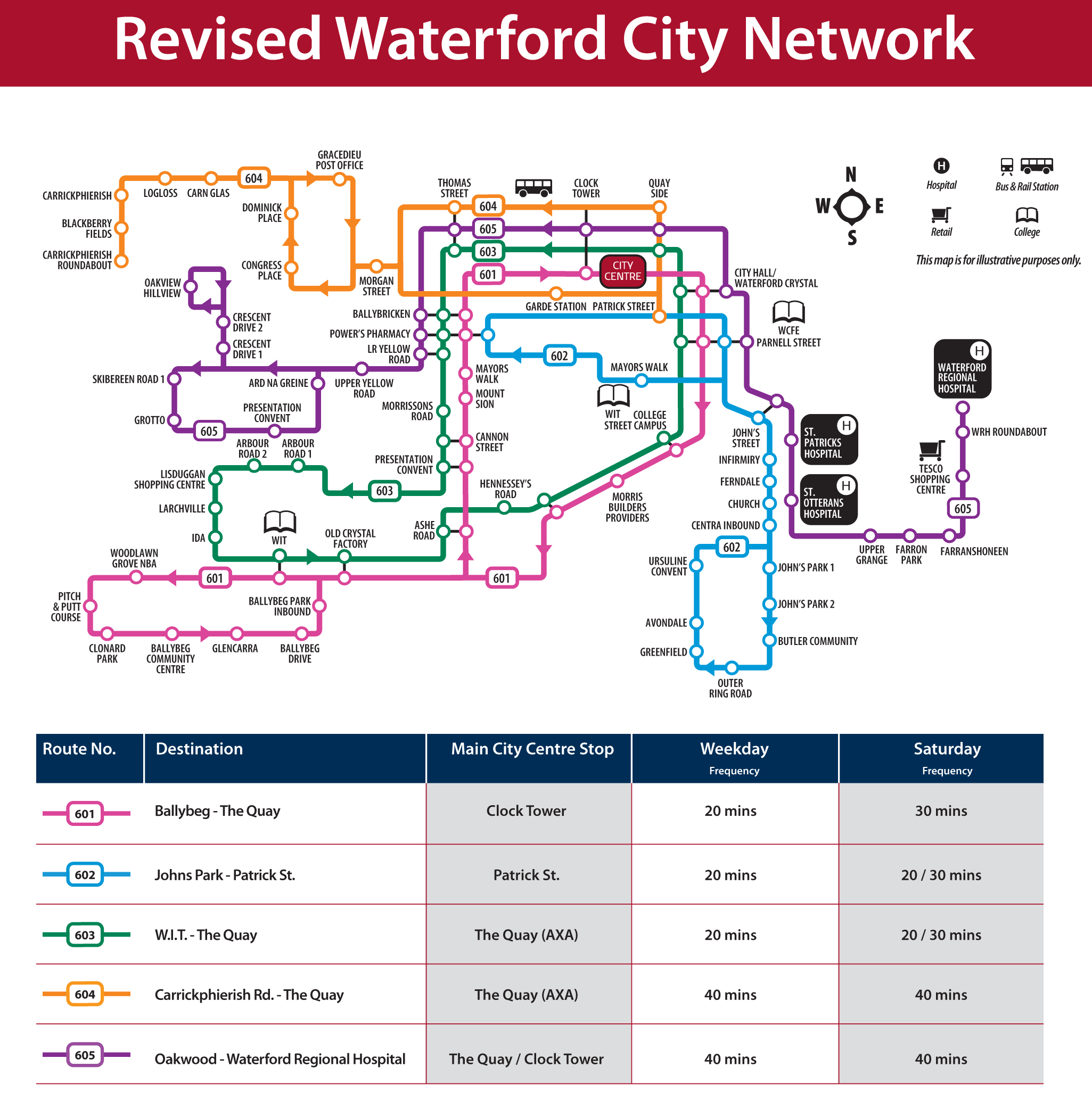 City Transport Map
